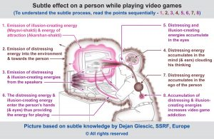 The spiritual effects of video games and video game addiction