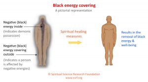 Black energy covering