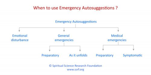 When to use Emergency Autosuggestions