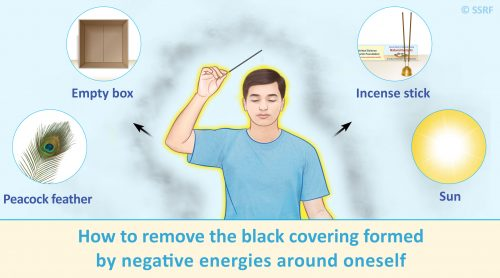 How to remove black energy covering and spiritually cleanse oneself
