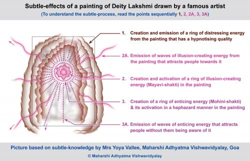 Subtle-picture of the painting of Deity Lakshmi drawn by a famous artist
