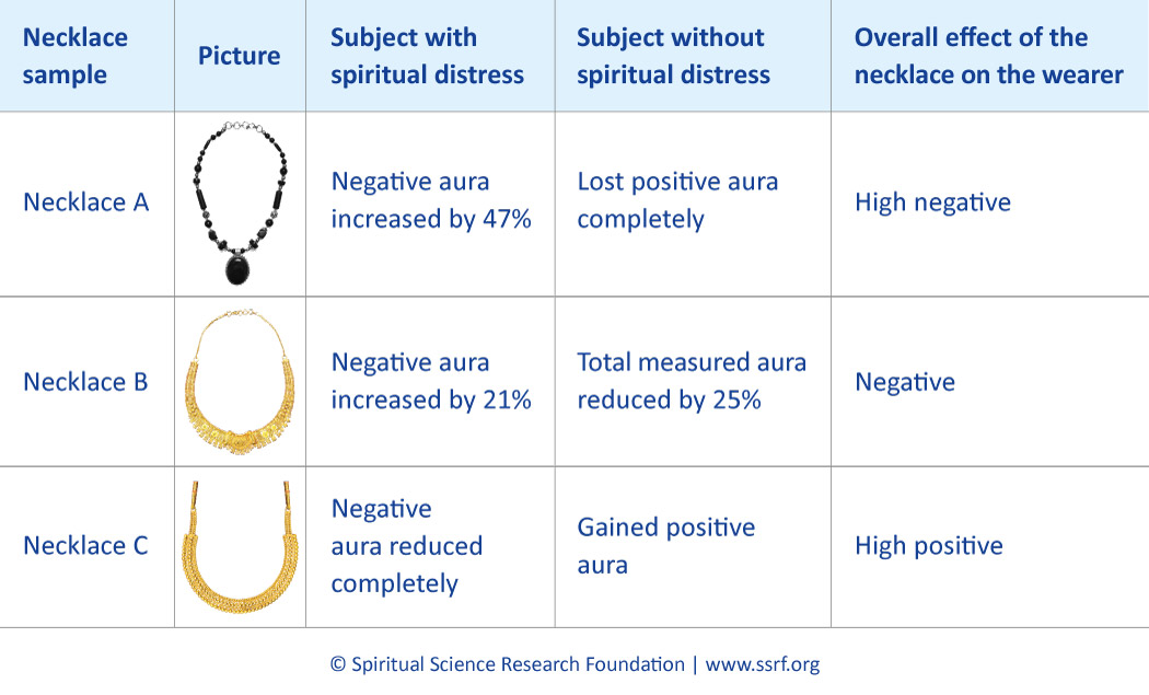 How jewellery can affect your aura