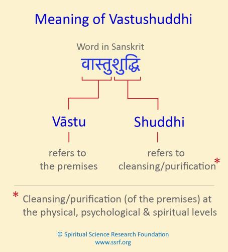 Meaning of Vastu Shuddhi