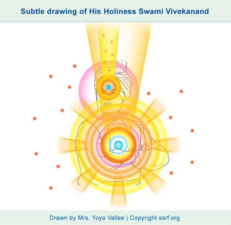 Swami-Vivekanand-02