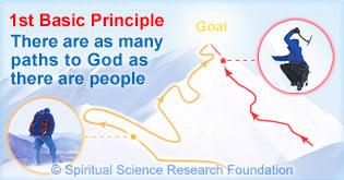 basic_principle_1