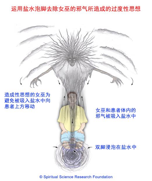 盐水泡脚的功效与作用:去除过度性思想
