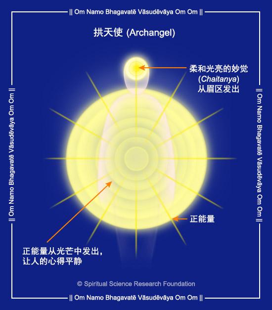 9.CHIN_Archangel