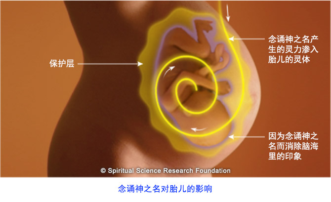 7-CHIN-Effect-of-chanting